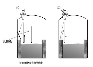 高频雷达物位计安装