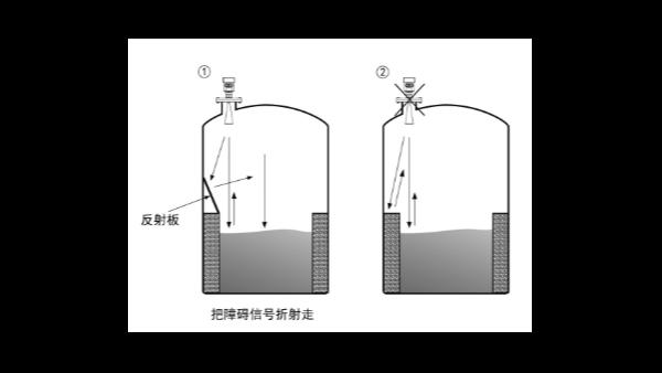 高频雷达物位计安装注意事项—北京慧博新锐