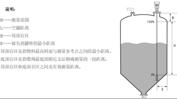 雷达液位计的常规安装