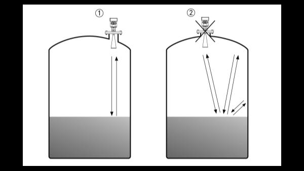 影响雷达物位计精度的因素及解决方法