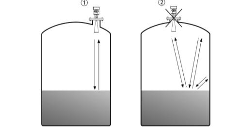 不同形状的储物罐如何安装高频雷达物位计