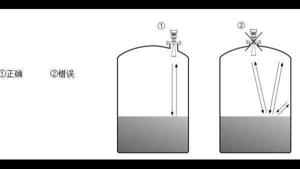 雷达液位计安装的留意事项