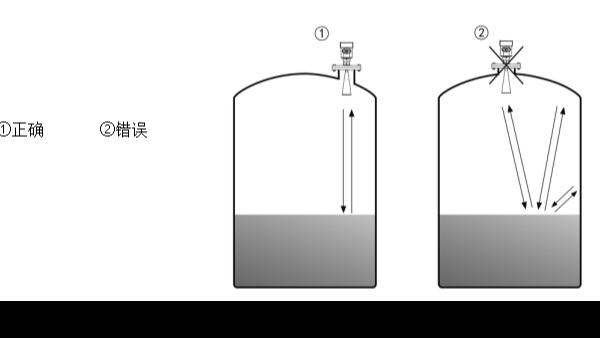 雷达液位计出现测量失准时应该怎么办?