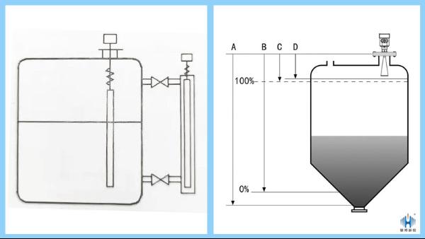 不同层面看浮力式液位计与雷达式液位计